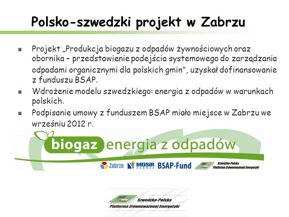 Polsko-szwedzki projekt w Zabrzu Projekt Produkcja biogazu z odpadów żywnościowych oraz obornika – przedstawienie podejścia systemowego do zarządzania