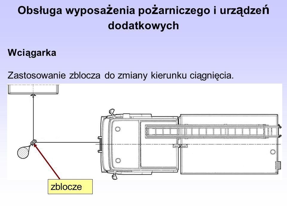 Obsługa wyposa ż enia po ż arniczego i urz ą dze ń dodatkowych Wciągarka Zastosowanie zblocza do zmiany kierunku ciągnięcia. zblocze