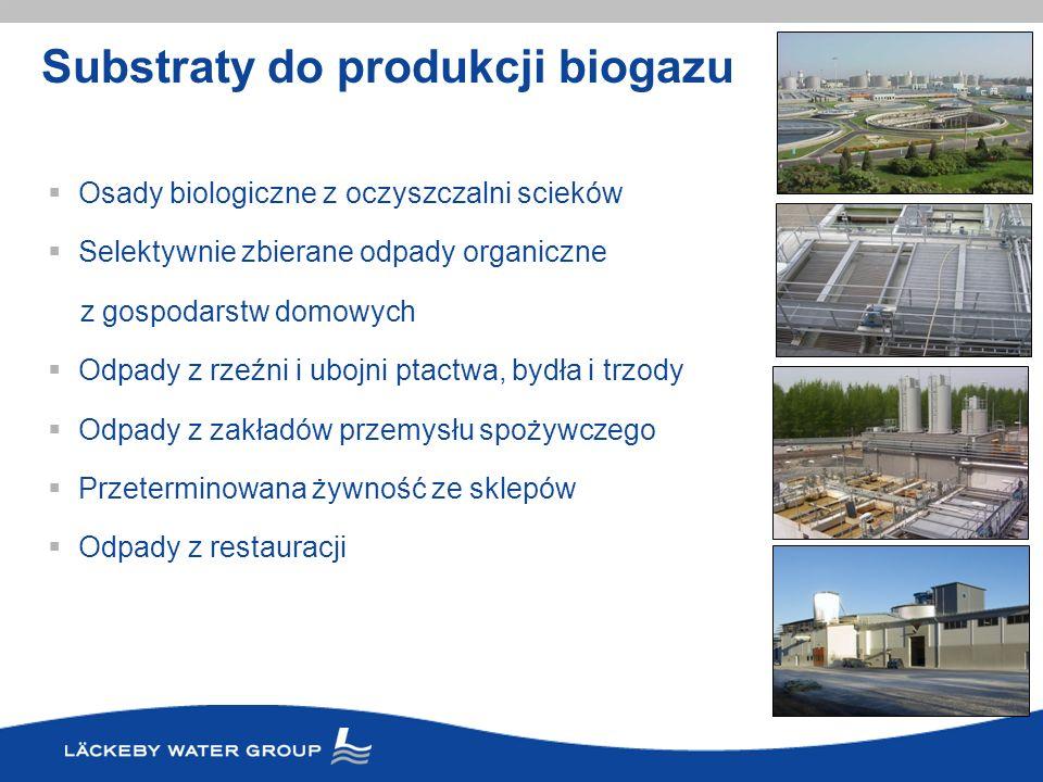Substraty do produkcji biogazu Osady biologiczne z oczyszczalni scieków Selektywnie zbierane odpady organiczne z gospodarstw domowych Odpady z rzeźni