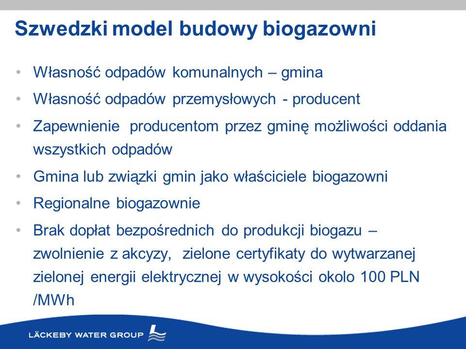 Szwedzki model budowy biogazowni Własność odpadów komunalnych – gmina Własność odpadów przemysłowych - producent Zapewnienie producentom przez gminę m
