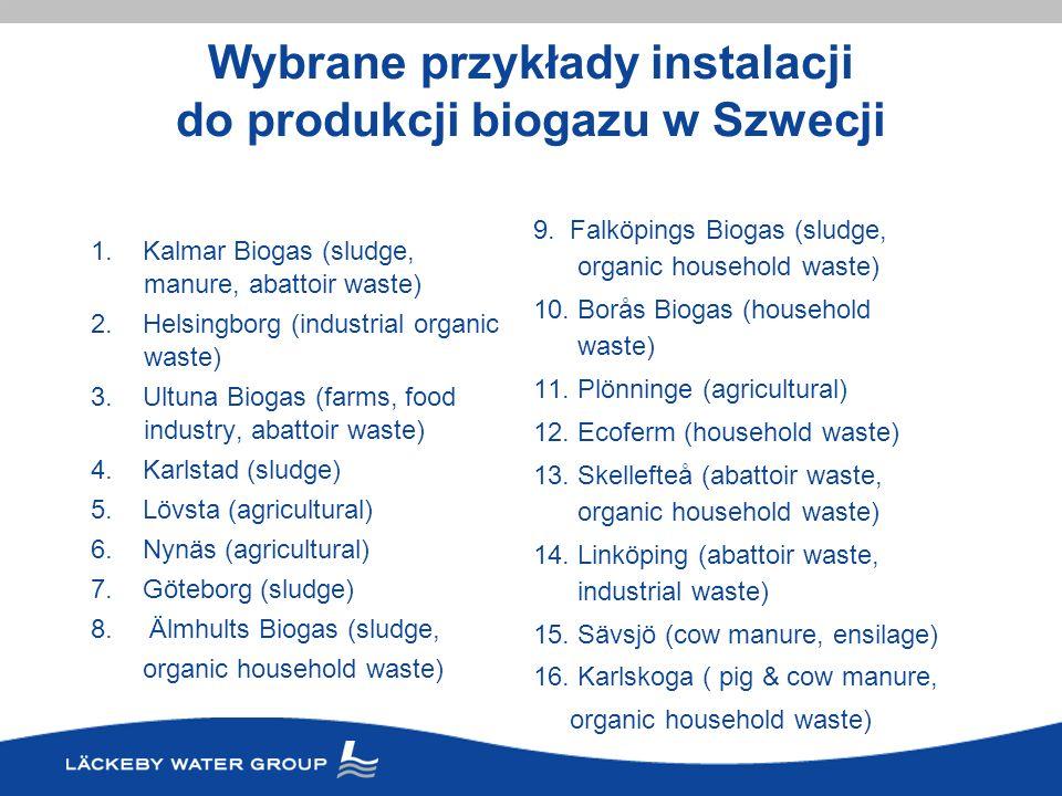 Wybrane przykłady instalacji do produkcji biogazu w Szwecji 1. Kalmar Biogas (sludge, manure, abattoir waste) 2. Helsingborg (industrial organic waste