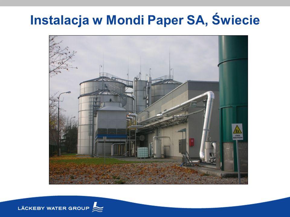 Instalacja w Mondi Paper SA, Świecie