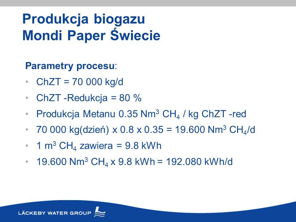 Produkcja biogazu Mondi Paper Świecie Parametry procesu: ChZT = 70 000 kg/d ChZT -Redukcja = 80 % Produkcja Metanu 0.35 Nm 3 CH 4 / kg ChZT -red 70 00