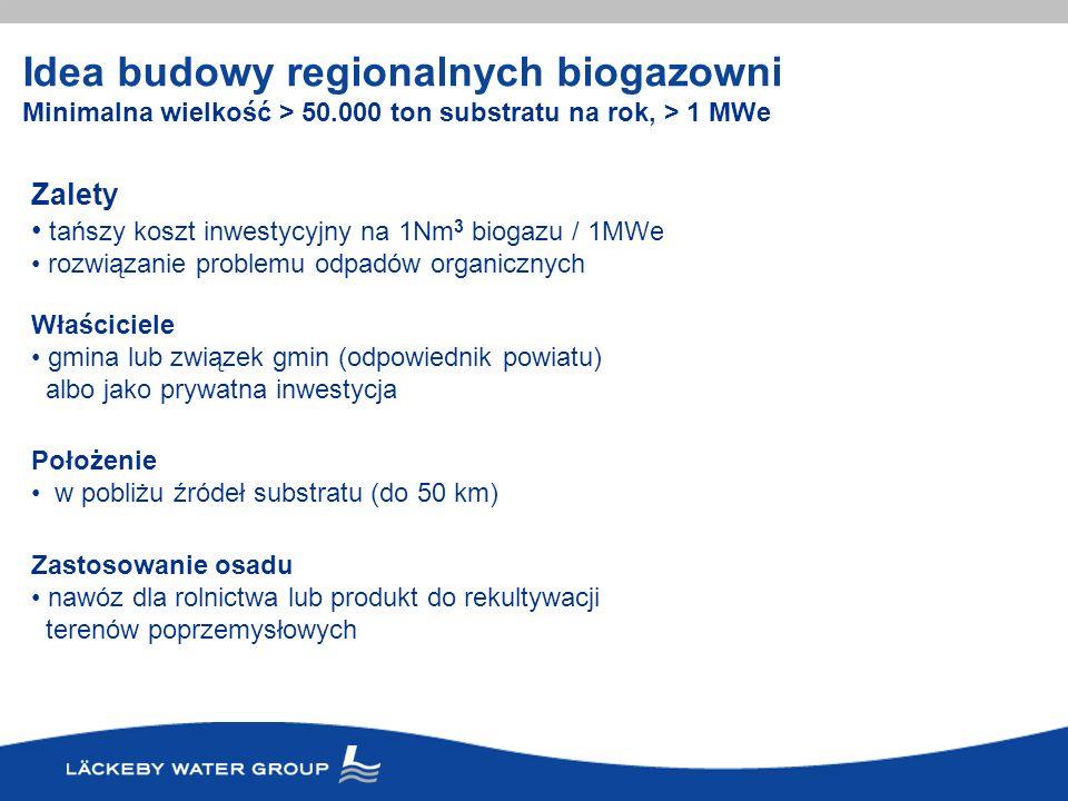 Idea budowy regionalnych biogazowni Minimalna wielkość > 50.000 ton substratu na rok, > 1 MWe Zalety tańszy koszt inwestycyjny na 1Nm 3 biogazu / 1MWe