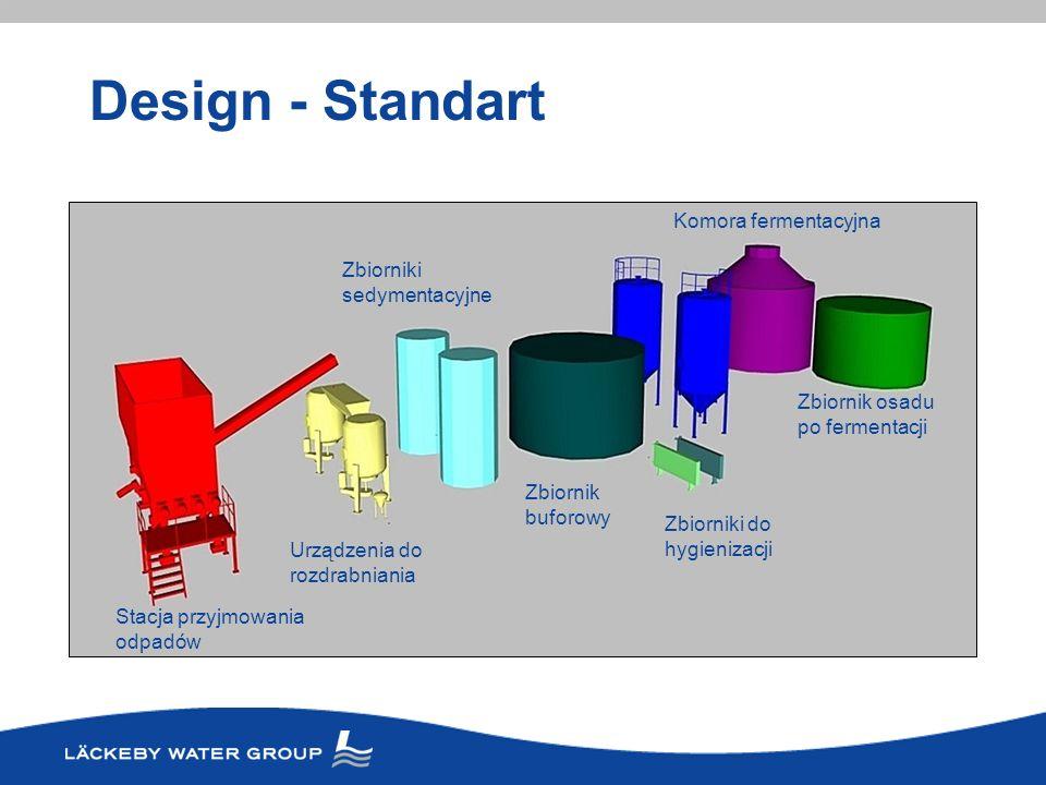 Design - Standart Stacja przyjmowania odpadów Urządzenia do rozdrabniania Zbiorniki sedymentacyjne Zbiornik buforowy Zbiorniki do hygienizacji Zbiorni