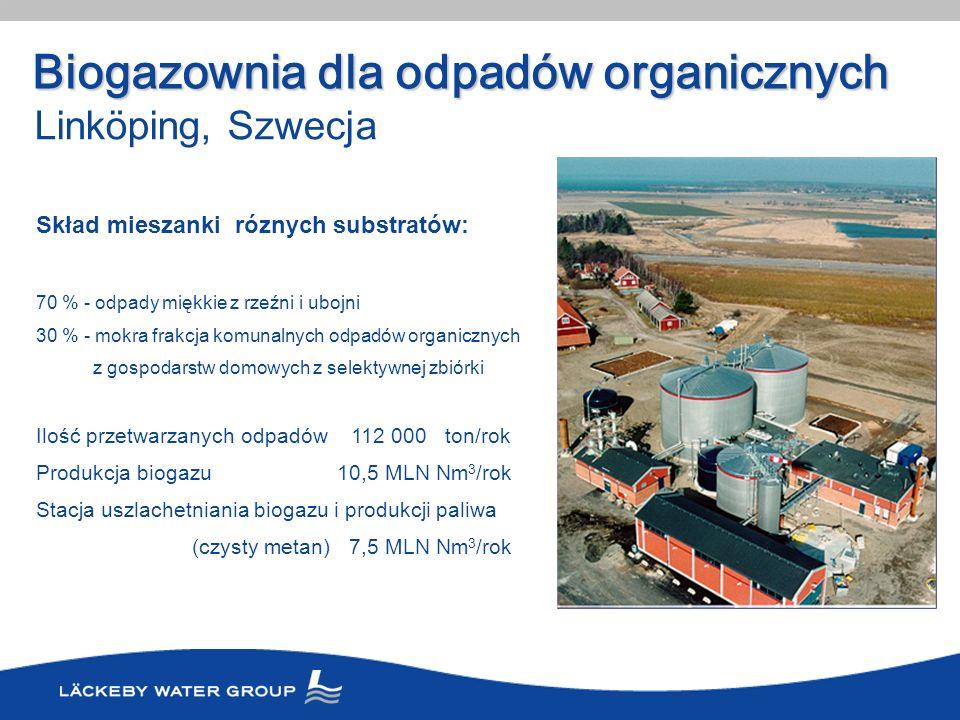 Linköping, Szwecja Biogazownia dla odpadów organicznych Skład mieszanki róznych substratów: 70 % - odpady miękkie z rzeźni i ubojni 30 % - mokra frakc