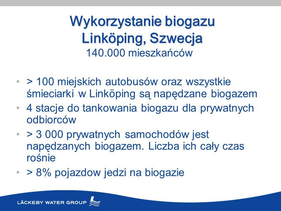 140.000 mieszkańców > 100 miejskich autobusów oraz wszystkie śmieciarki w Linköping są napędzane biogazem 4 stacje do tankowania biogazu dla prywatnyc