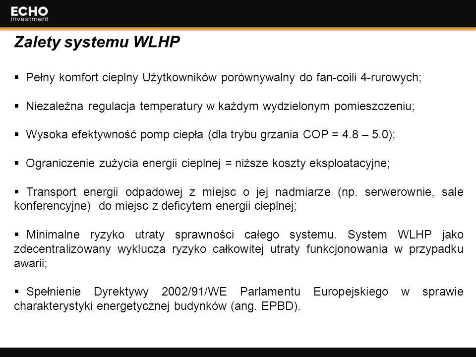 24 Zalety systemu WLHP Pełny komfort cieplny Użytkowników porównywalny do fan-coili 4-rurowych; Niezależna regulacja temperatury w każdym wydzielonym