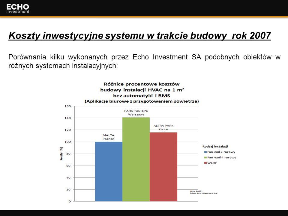 25 Koszty inwestycyjne systemu w trakcie budowy rok 2007 Porównania kilku wykonanych przez Echo Investment SA podobnych obiektów w różnych systemach i