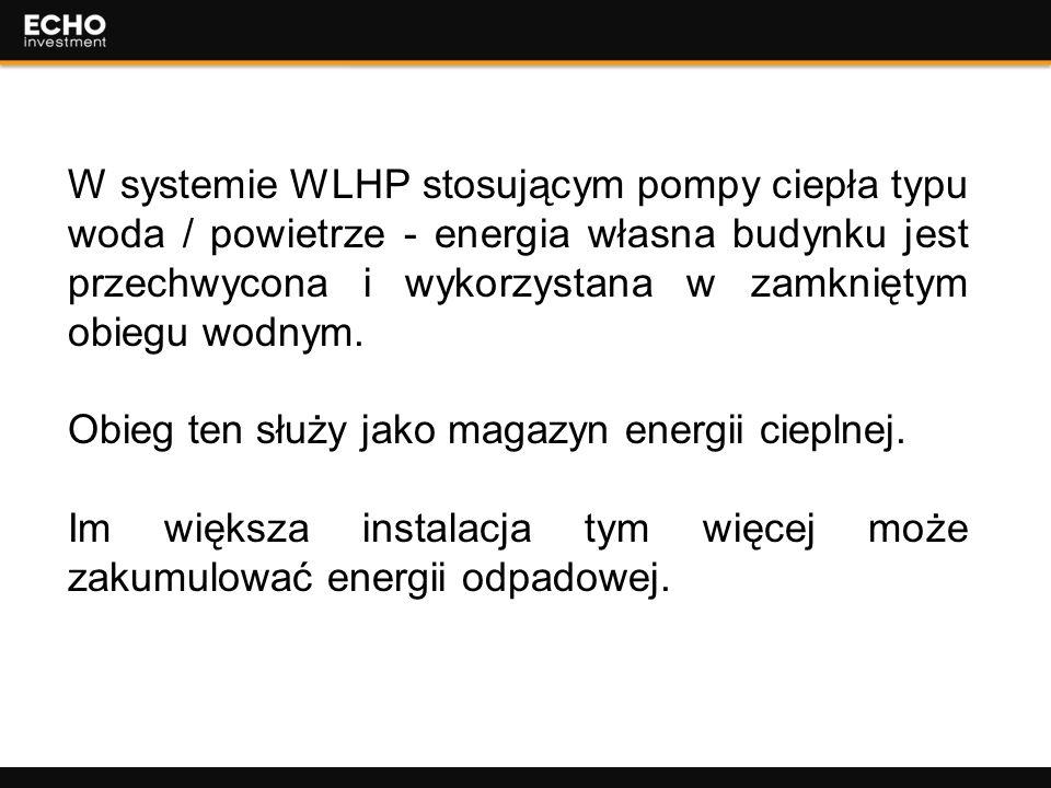 8 W systemie WLHP stosującym pompy ciepła typu woda / powietrze - energia własna budynku jest przechwycona i wykorzystana w zamkniętym obiegu wodnym.