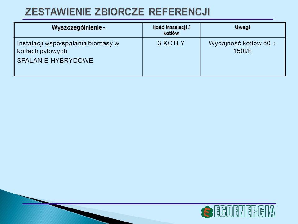 ZESTAWIENIE ZBIORCZE REFERENCJI Wyszczególnienie - Ilość instalacji / kotłów Uwagi Instalacji współspalania biomasy w kotłach pyłowych SPALANIE HYBRYD