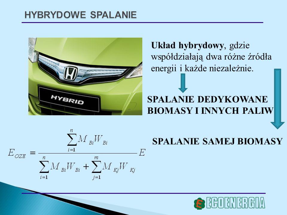 HYBRYDOWE SPALANIE Układ hybrydowy, gdzie współdziałają dwa różne źródła energii i każde niezależnie. SPALANIE DEDYKOWANE BIOMASY I INNYCH PALIW SPALA