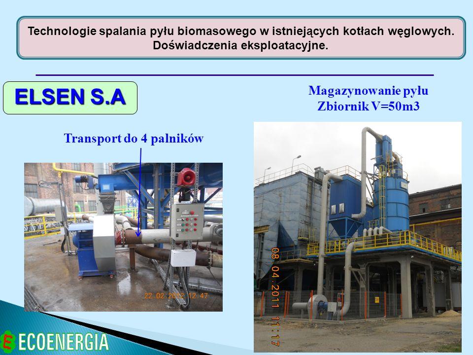 Technologie spalania pyłu biomasowego w istniejących kotłach węglowych. Doświadczenia eksploatacyjne. ELSEN S.A Transport do 4 palników Magazynowanie