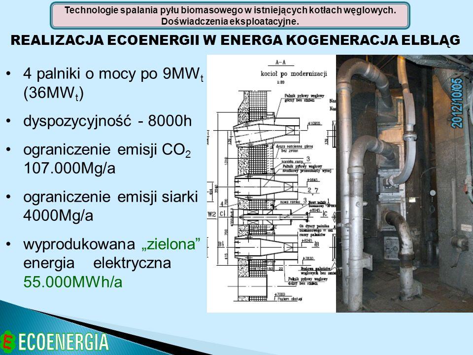 REALIZACJA ECOENERGII W ENERGA KOGENERACJA ELBLĄG 4 palniki o mocy po 9MW t (36MW t ) dyspozycyjność - 8000h ograniczenie emisji CO 2 107.000Mg/a ogra