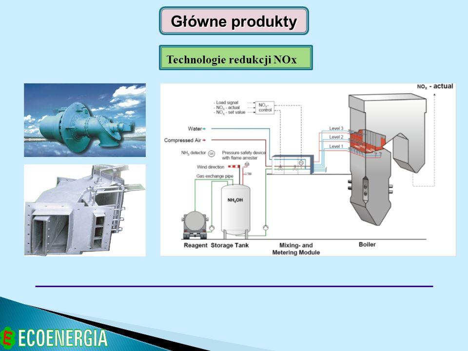 Technologie redukcji NOx Główne produkty