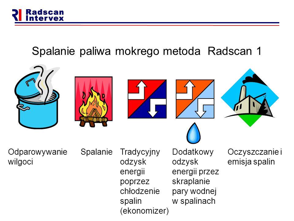 Spalanie paliwa mokrego metoda Radscan 1 Odparowywanie wilgoci Tradycyjny odzysk energii poprzez chłodzenie spalin (ekonomizer) SpalanieOczyszczanie i