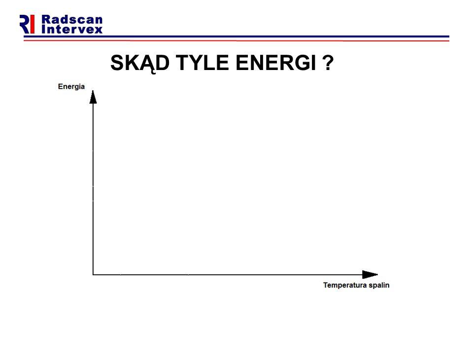 SKĄD TYLE ENERGI ?