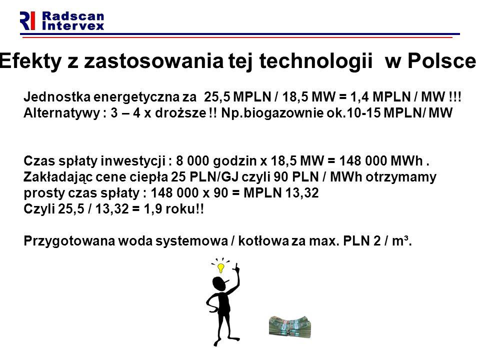 Efekty z zastosowania tej technologii w Polsce Jednostka energetyczna za 25,5 MPLN / 18,5 MW = 1,4 MPLN / MW !!! Alternatywy : 3 – 4 x droższe !! Np.b