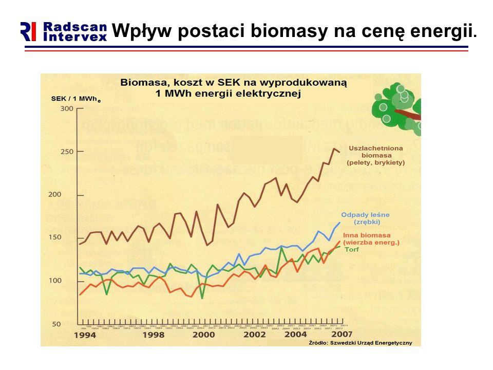 Skład biomasy drewnianej Woda, 50% Węgiel, 24,5% Wodór, 3,1% Tlen, 21,8% Popiół, 0,55% Chlorki, 0,03% Siarka, 0,02% Wartość opałowa suchego paliwa wynosi 18 MJ/kg (węgla ok.