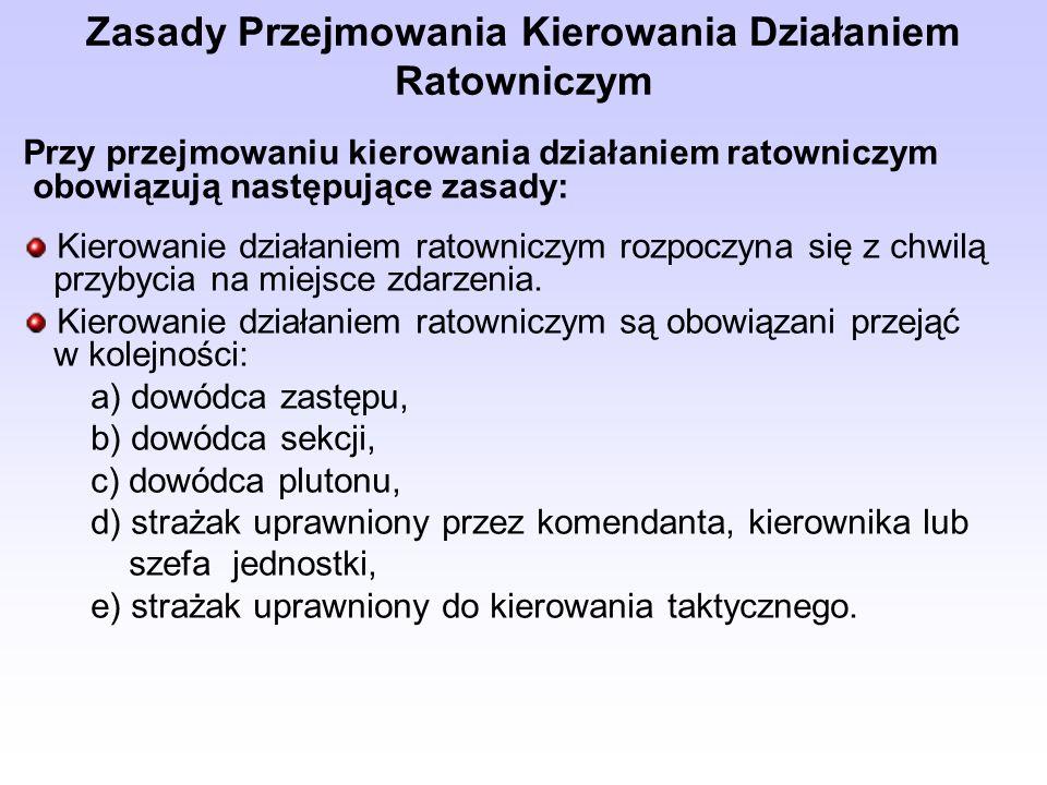 Zasady Przejmowania Kierowania Działaniem Ratowniczym Przy przejmowaniu kierowania działaniem ratowniczym obowiązują następujące zasady: Kierowanie dz