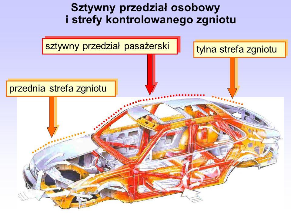 poprzeczki usztywniające płytę podłogową Sztywny przedział osobowy słupek A słupek B słupek C próg podłogowy wzmocnienia w drzwiach płyta podłogowa