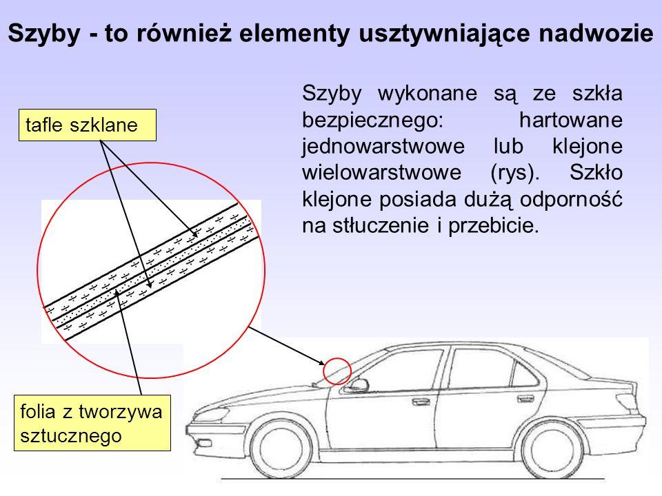 Strefy kontrolowanego zgniotu (w przedniej i tylnej części pojazdu) Nowe gatunki stali stosowane na strefy kontrolowanego zgniotu w konstrukcji samochodów osobowych, w trakcie deformacji ulegają wzmocnieniu, utrudniając ich cięcie i odciąganie podczas akcji ratowniczej.