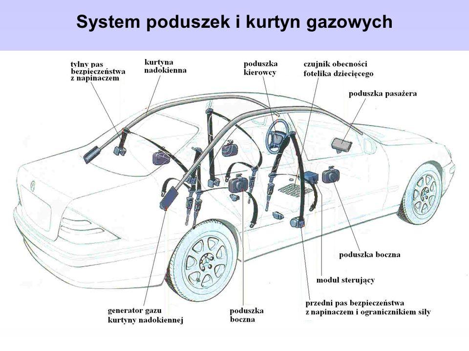 Poduszki gazowe – zagrożenia dla ratowników Dla uniknięcia wyzwolenia poduszki należy przed rozpoczęciem akcji ratowniczej wyłączyć zapłon i odłączyć oba bieguny akumulatora.