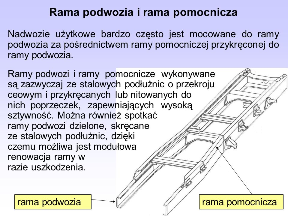 Rama podwozia i rama pomocnicza Nadwozie użytkowe bardzo często jest mocowane do ramy podwozia za pośrednictwem ramy pomocniczej przykręconej do ramy