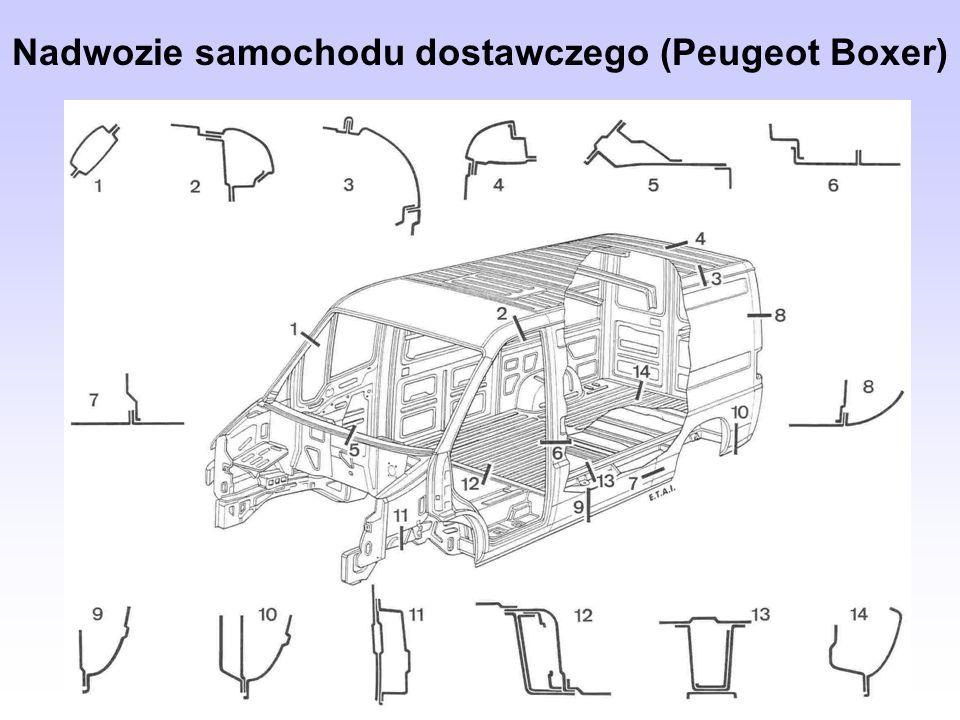 Nadwozie samochodu dostawczego (Peugeot Boxer)
