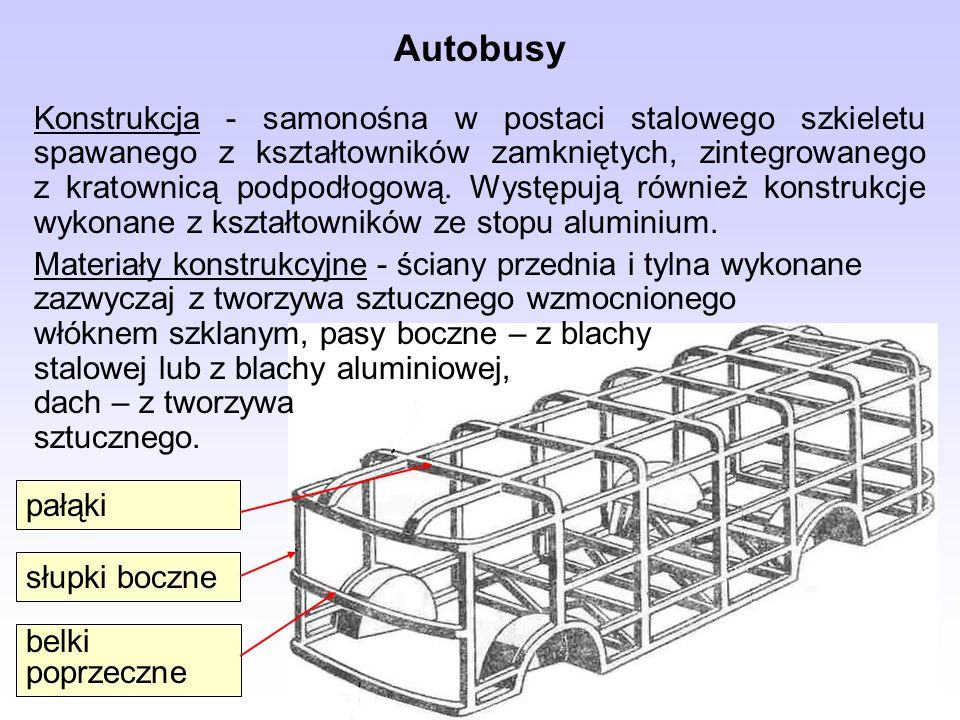 Autobusy Konstrukcja - samonośna w postaci stalowego szkieletu spawanego z kształtowników zamkniętych, zintegrowanego z kratownicą podpodłogową. Wystę