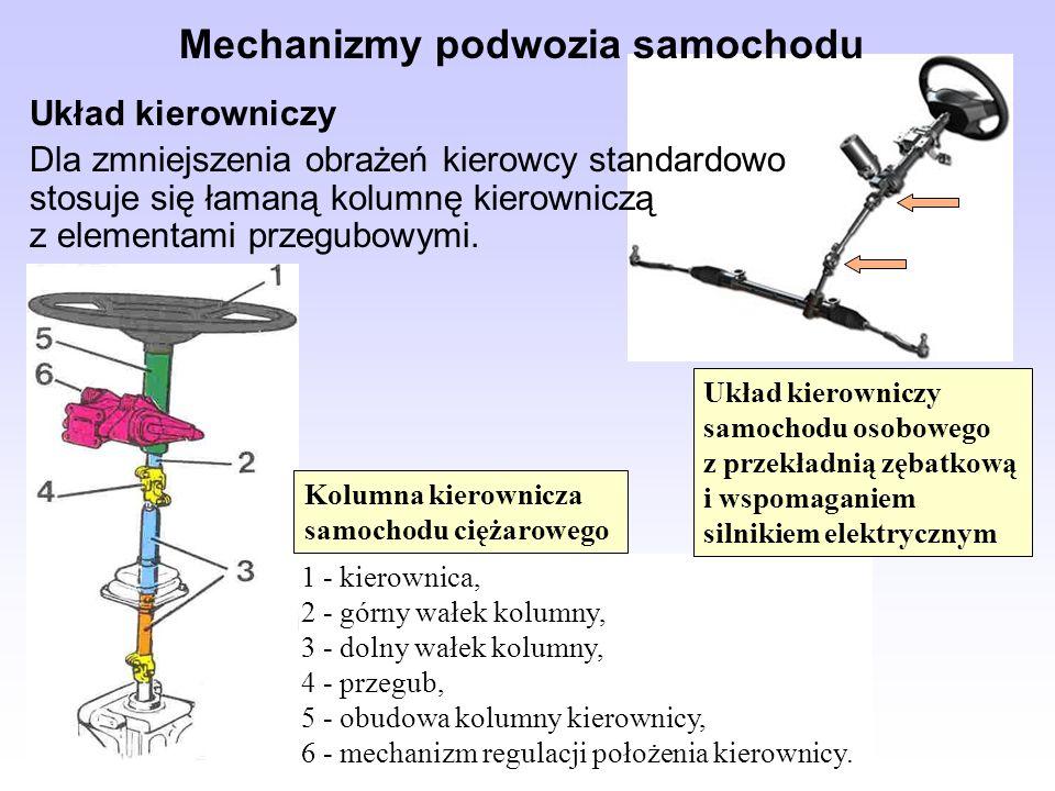 Mechanizmy podwozia samochodu Zawieszenie samochodu Zawieszeniem nazywamy zespół elementów łączących osie kół z kadłubem (lub ramą) samochodu.