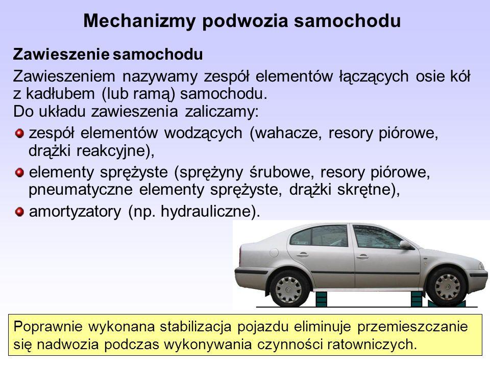 Mechanizmy podwozia samochodu Zawieszenie samochodu Zawieszeniem nazywamy zespół elementów łączących osie kół z kadłubem (lub ramą) samochodu. Do ukła
