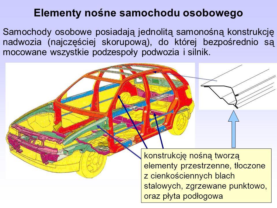 Elementy nośne samochodu osobowego Samochody osobowe posiadają jednolitą samonośną konstrukcję nadwozia (najczęściej skorupową), do której bezpośredni