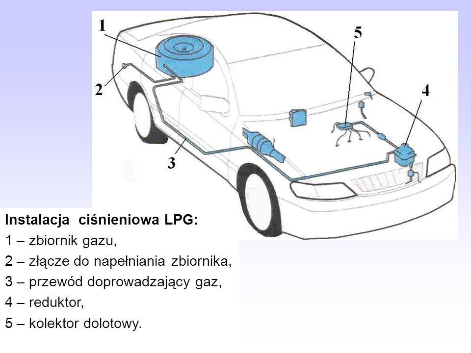 Umiejscowienie zbiorników gazu LPG zbiornik o przekroju toroidalnym we wnęce na koło zapasowe zbiornik o przekroju walcowym w bagażniku zbiornik o przekroju toroidalnym pod pojazdem