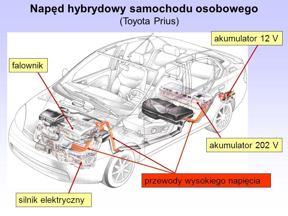 Napęd hybrydowy samochodu osobowego (Toyota Prius) akumulator 12 V akumulator 202 V przewody wysokiego napięcia falownik silnik elektryczny