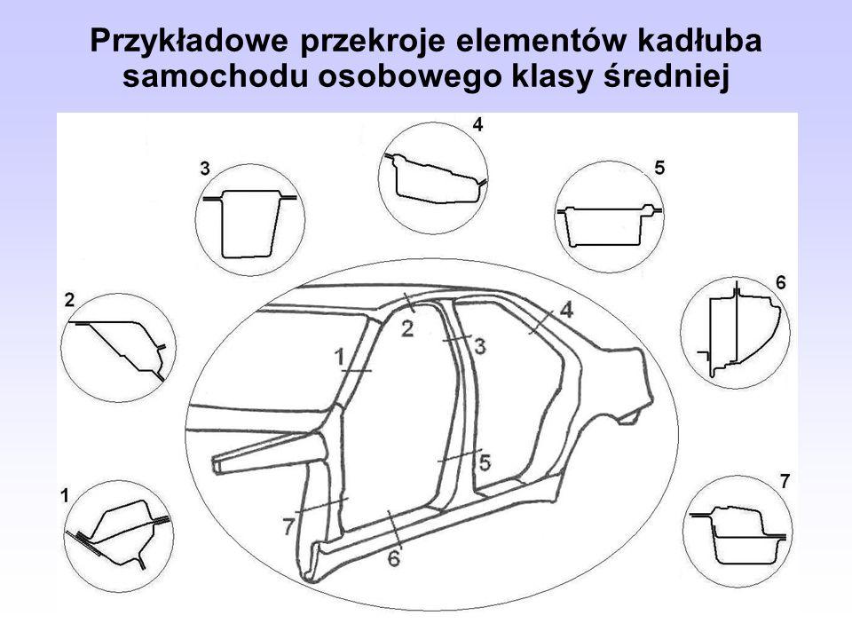 Przykładowe przekroje elementów kadłuba samochodu osobowego klasy średniej