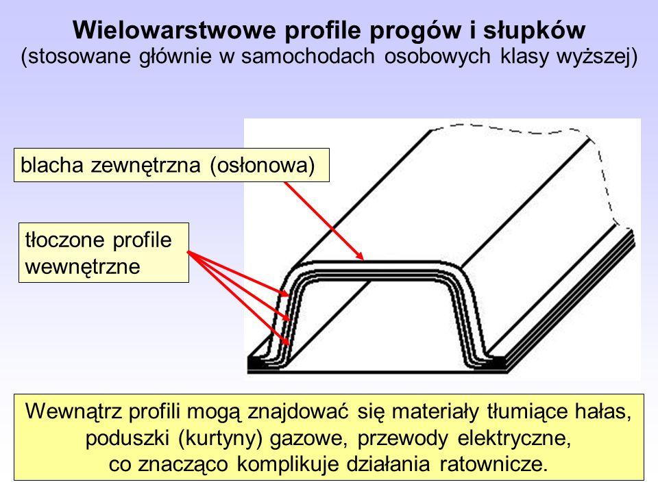 Wielowarstwowe profile progów i słupków (stosowane głównie w samochodach osobowych klasy wyższej) tłoczone profile wewnętrzne Wewnątrz profili mogą zn