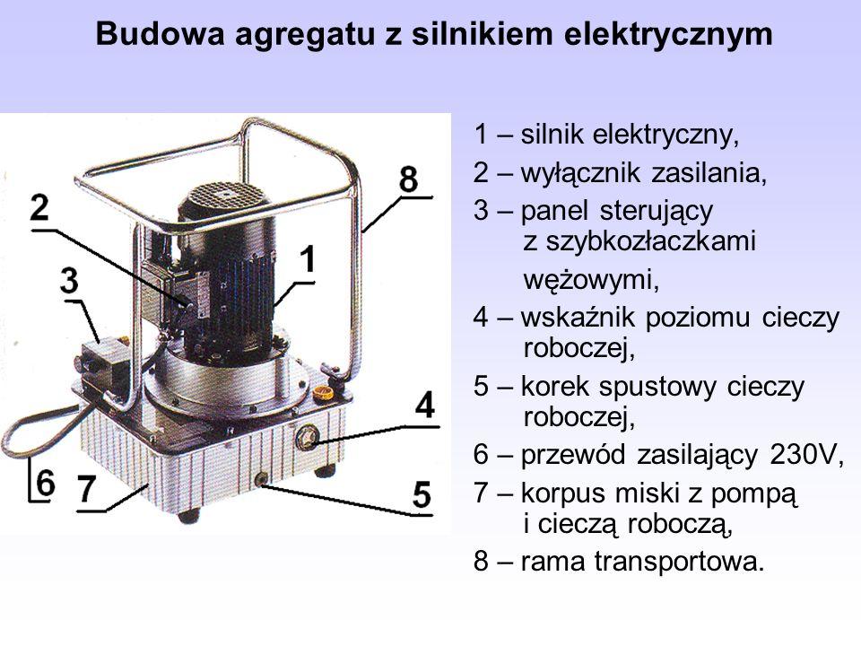 Budowa agregatu z silnikiem elektrycznym 1 – silnik elektryczny, 2 – wyłącznik zasilania, 3 – panel sterujący z szybkozłaczkami wężowymi, 4 – wskaźnik