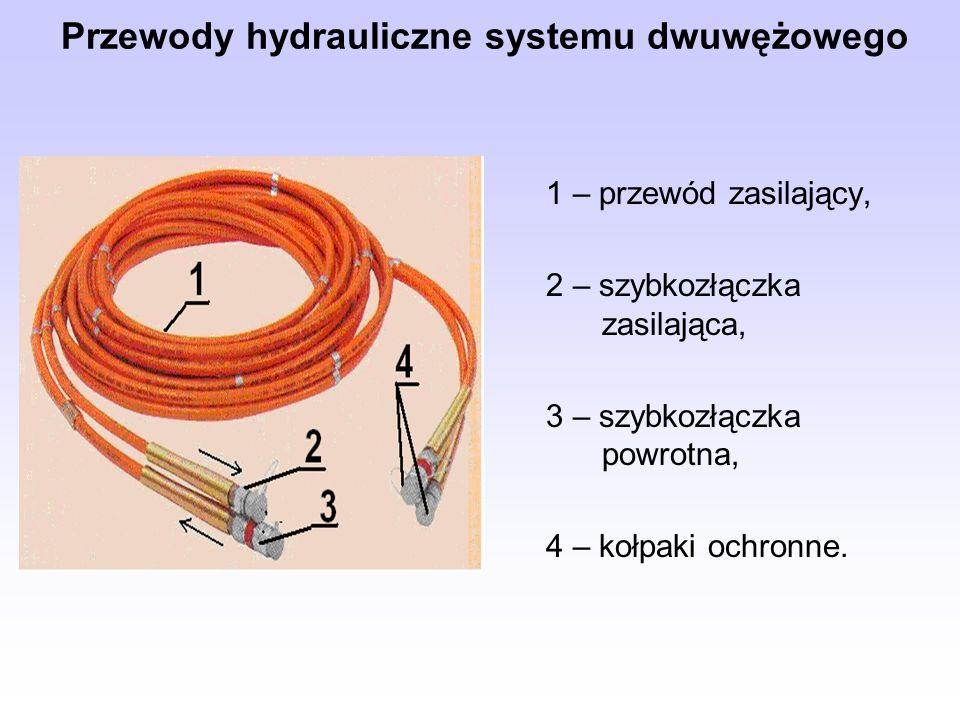 Przewody hydrauliczne systemu dwuwężowego 1 – przewód zasilający, 2 – szybkozłączka zasilająca, 3 – szybkozłączka powrotna, 4 – kołpaki ochronne.