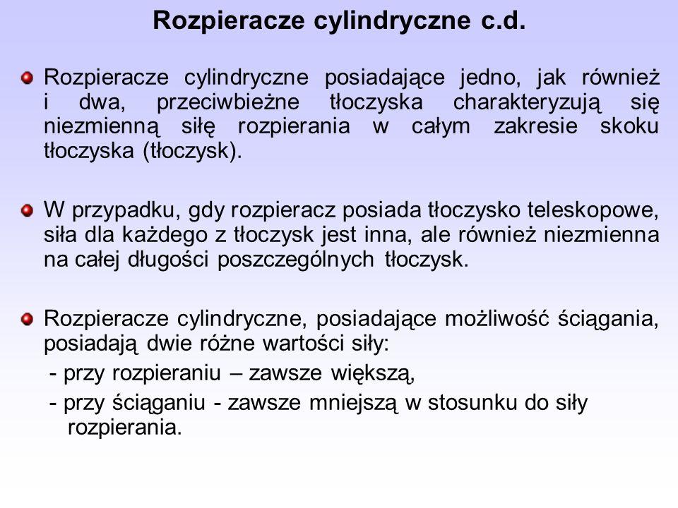 Rozpieracze cylindryczne posiadające jedno, jak również i dwa, przeciwbieżne tłoczyska charakteryzują się niezmienną siłę rozpierania w całym zakresie