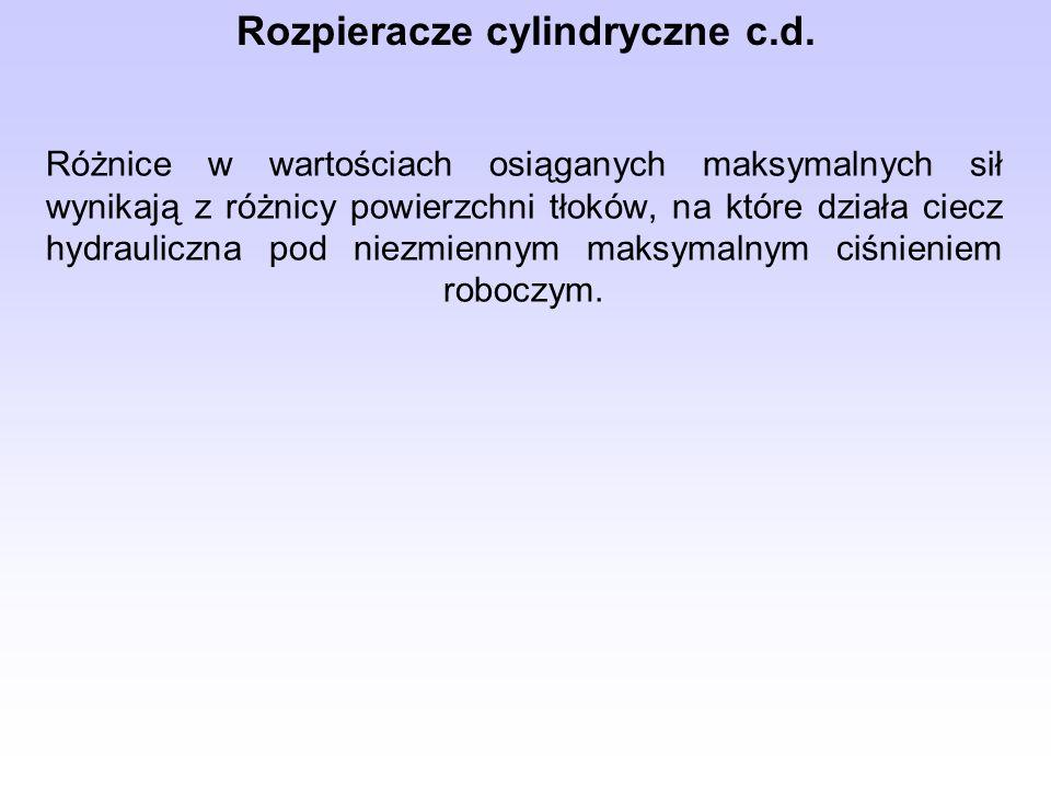 Różnice w wartościach osiąganych maksymalnych sił wynikają z różnicy powierzchni tłoków, na które działa ciecz hydrauliczna pod niezmiennym maksymalny