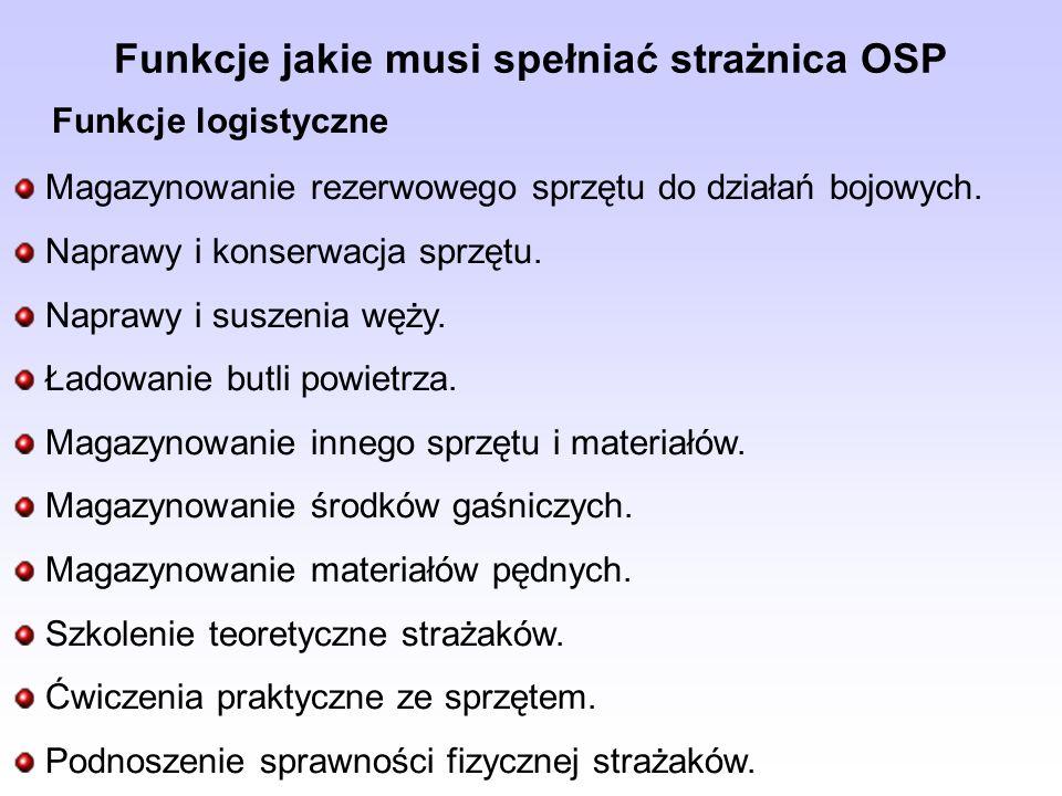 Funkcje jakie musi spełniać strażnica OSP Funkcje logistyczne Magazynowanie rezerwowego sprzętu do działań bojowych. Naprawy i konserwacja sprzętu. Na