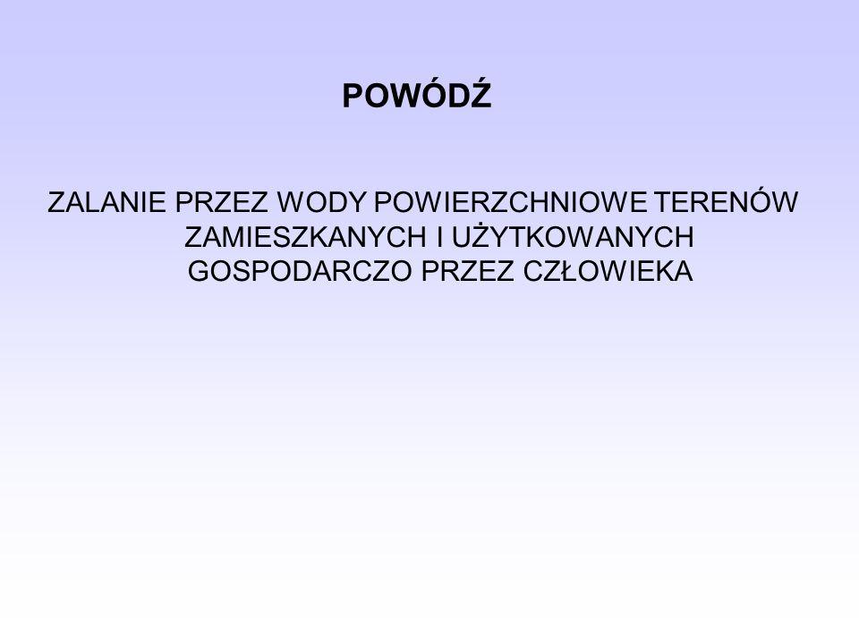 STRUKTURA ZAGĘSZCZENIA WAŁÓW 1.POZIOM WODY, 2. GRUNT ŚREDNIO ZAGĘSZCZONY, 3.