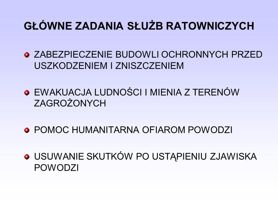 AWARIA ŚLUZY NA SKUTEK ZANIECZYSZCZENIA LUB ZABLOKOWANIA KLAPY 1.PRZEPŁYW, 2.