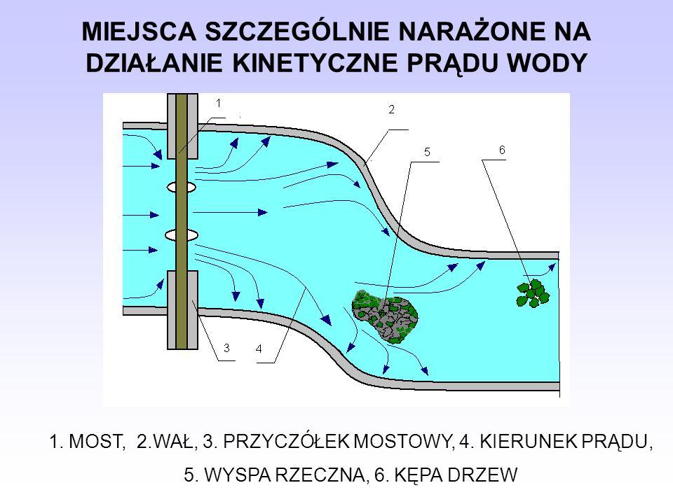 AWARIA ŚLUZY NA SKUTEK PRZECIEKU KONSTRUKCJA-WAŁ 1.