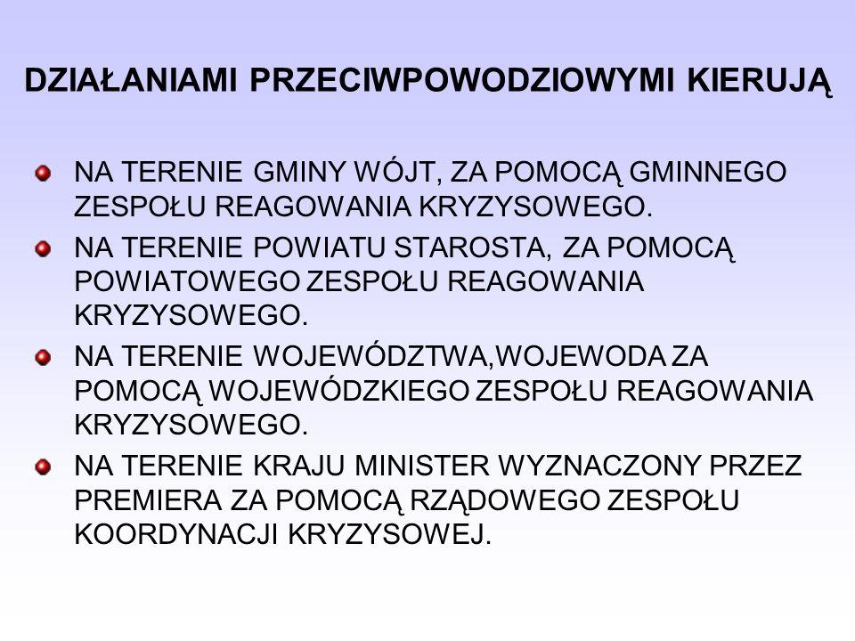 WYKORZYSTANO: Zdjęcia Szylar Janusz.KPPSP Lipsko.