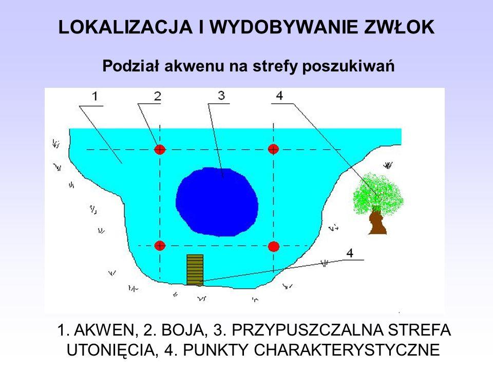 LOKALIZACJA I WYDOBYWANIE ZWŁOK 1. AKWEN, 2. BOJA, 3. PRZYPUSZCZALNA STREFA UTONIĘCIA, 4. PUNKTY CHARAKTERYSTYCZNE Podział akwenu na strefy poszukiwań
