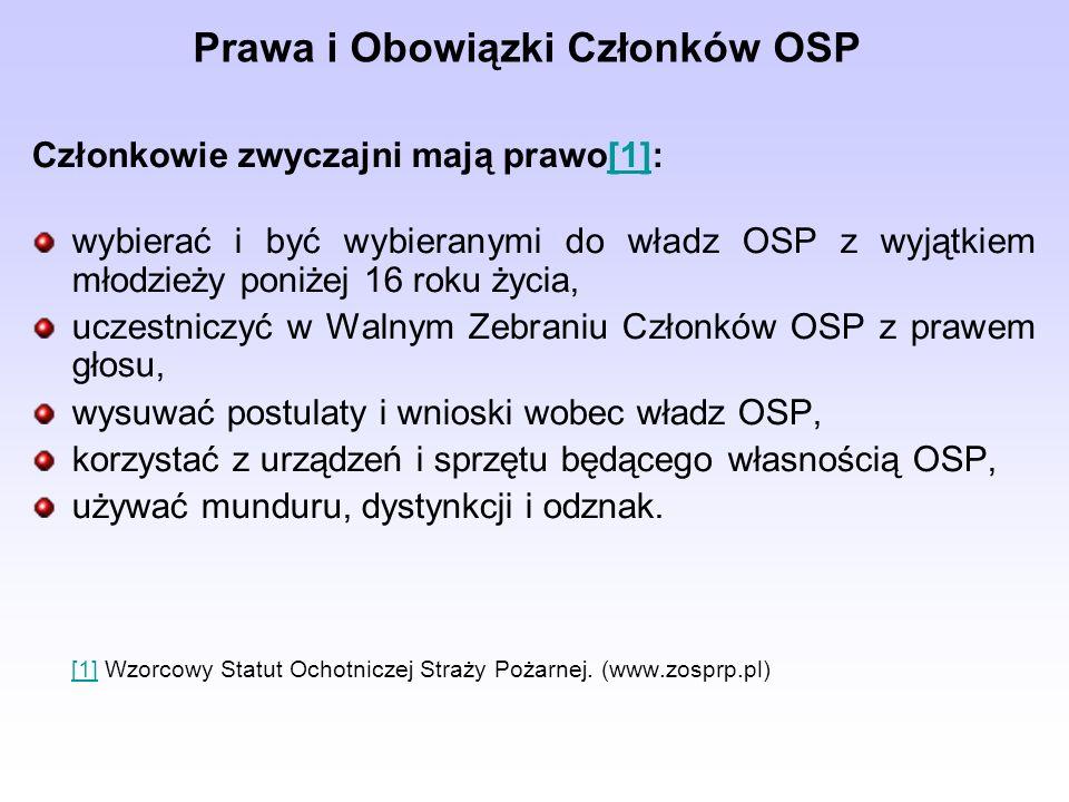 Prawa i Obowiązki Członków OSP Członkowie zwyczajni mają prawo[1]:[1] wybierać i być wybieranymi do władz OSP z wyjątkiem młodzieży poniżej 16 roku ży