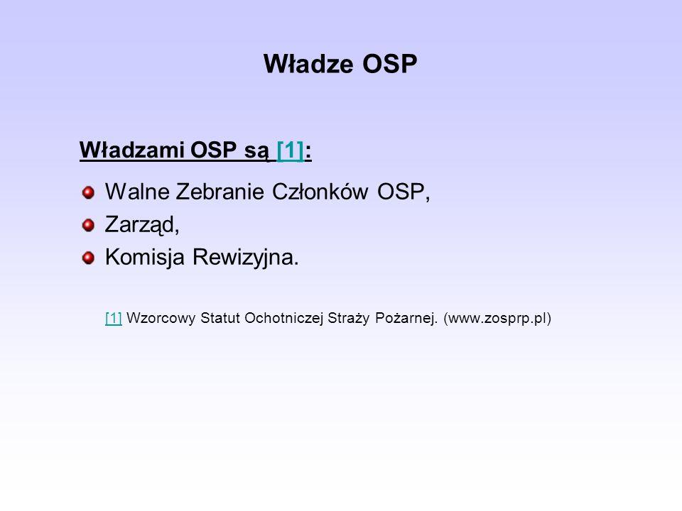 Władze OSP Walne Zebranie Członków OSP, Zarząd, Komisja Rewizyjna. [1][1] Wzorcowy Statut Ochotniczej Straży Pożarnej. (www.zosprp.pl) Władzami OSP są