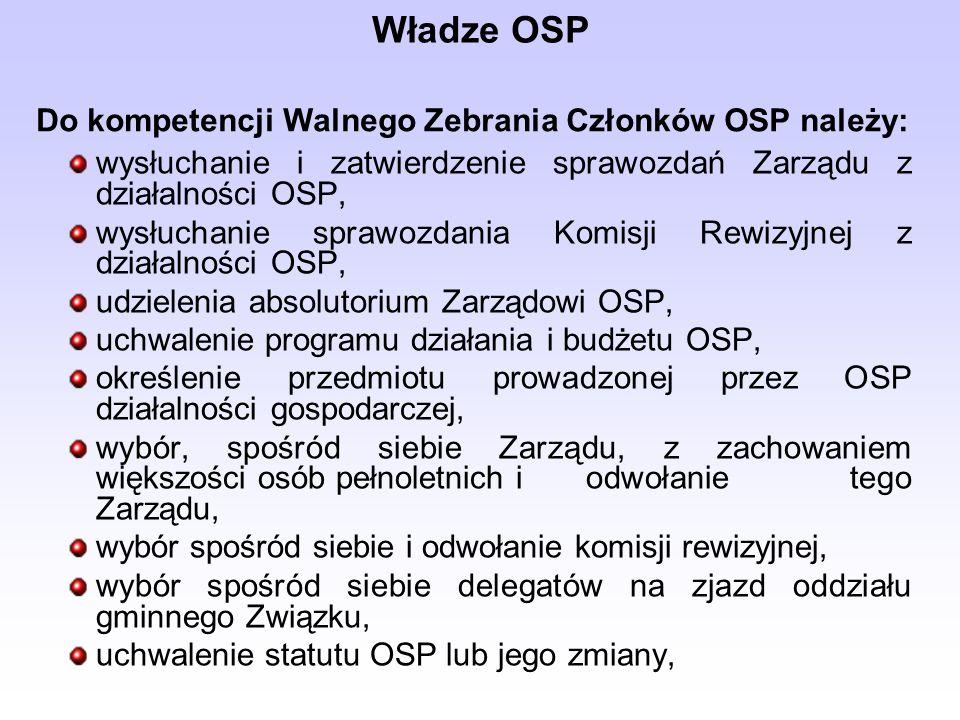 Władze OSP wysłuchanie i zatwierdzenie sprawozdań Zarządu z działalności OSP, wysłuchanie sprawozdania Komisji Rewizyjnej z działalności OSP, udzielen